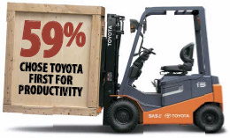 <b>Productivity</b> - Which forklifts are the most productive?