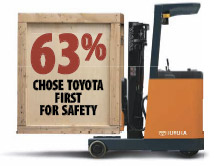 <b>Safety</b> – The Australian choice is Toyota.